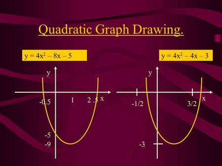 Quadratic Graph Drawing.