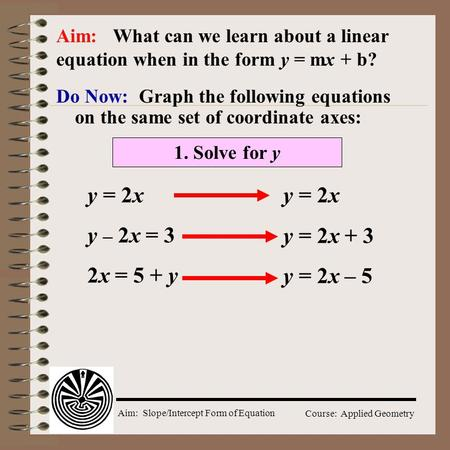 Aim: Slope/Intercept Form of Equation Course: Applied Geometry Do Now: Graph the following equations on the same set of coordinate axes: Aim: What can.