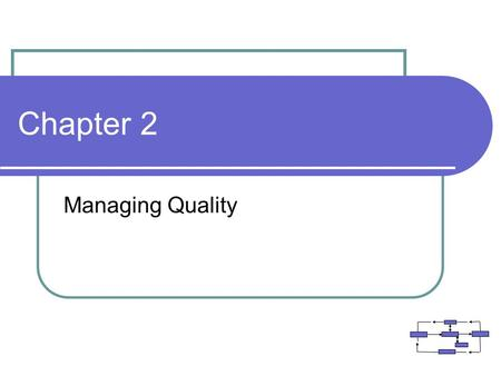 Chapter 2 Managing Quality.