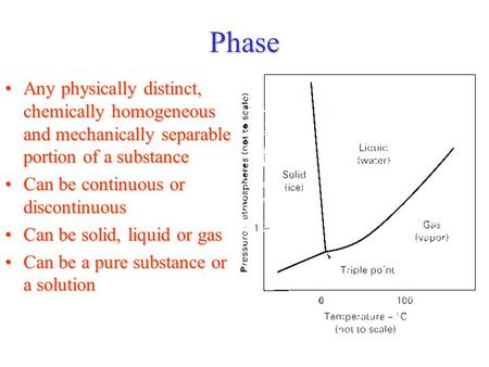 Phase Any physically distinct, chemically homogeneous and mechanically separable portion of a substance Can be continuous or discontinuous Can be solid,