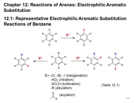 275 Chapter 12: Reactions of Arenes: Electrophilic Aromatic Substitution 12.1: Representative Electrophilic Aromatic Substitution Reactions of Benzene.