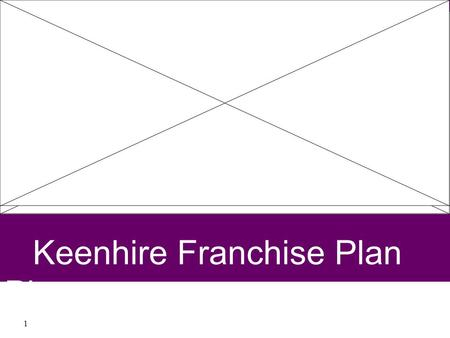 1 Keenhire Franchise Plan Plan. 2 Corporate Effectiveness Hinges on the ability to The Right Talent Attract, Select, Hire, Leverage & Retain.