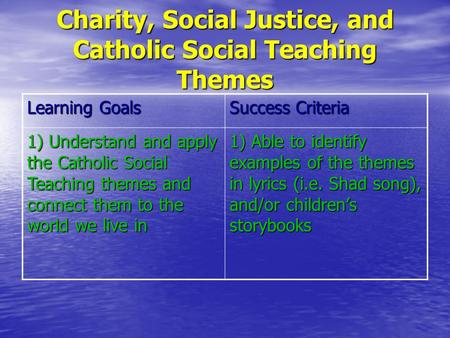 Charity, Social Justice, and Catholic Social Teaching Themes
