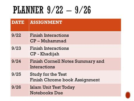 DATEASSIGNMENT 9/22Finish Interactions CP – Muhammad 9/23Finish Interactions CP - Khadijah 9/24Finish Cornell Notes Summary and Interactions 9/25Study.