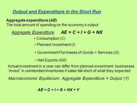 Output and Expenditure in the Short Run Aggregate expenditure (AE) The total amount of spending on the economy's output: Aggregate Expenditure Consumption.