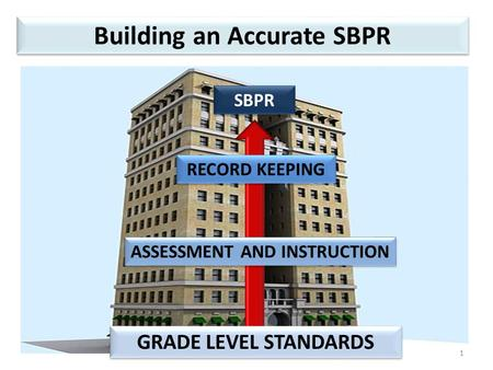 Building an Accurate SBPR RECORD KEEPING ASSESSMENT AND INSTRUCTION GRADE LEVEL STANDARDS SBPR 1.