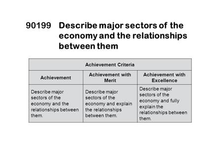 90199Describe major sectors of the economy and the relationships between them Achievement Criteria Achievement Achievement with Merit Achievement with.