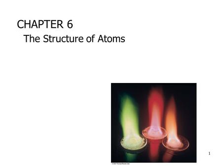 1 CHAPTER 6 The Structure of Atoms. 2 Electromagnetic Radiation Mathematical theory that describes all forms of radiation as oscillating (wave- like)