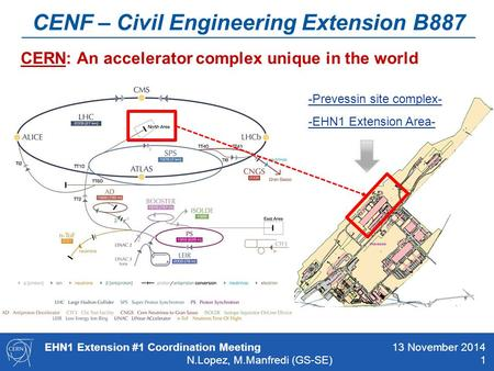 CENF – Civil Engineering Extension B887 CERN: An accelerator complex unique in the world -Prevessin site complex- -EHN1 Extension Area- EHN1 Extension.