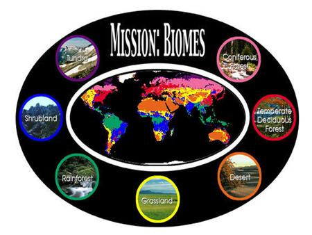 Biomes A major biological community that occurs over a large area of land is called a biome. Seven major biomes cover most of the Earth's land surface.