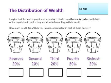 The Distribution of Wealth Imagine that the total population of a country is divided into five empty buckets with 20% of the population in each – they.