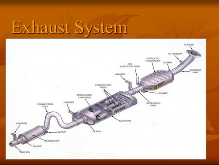 Exhaust System. Exhaust system components: 1-Catalytic Converter 1-Catalytic Converter 2-Muffler 2-Muffler 3-Resonator 3-Resonator 4-Tail pipe 4-Tail.