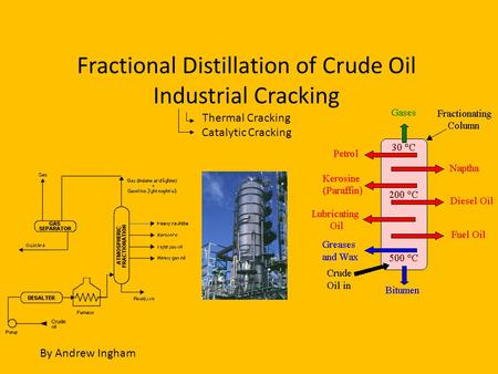 Fractional Distillation of Crude Oil Industrial Cracking Thermal Cracking Catalytic Cracking By Andrew Ingham.