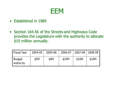 EEM Established in 1989 Section 164.56 of the Streets and Highways Code provides the Legislature with the authority to allocate $10 million annually. Fiscal.