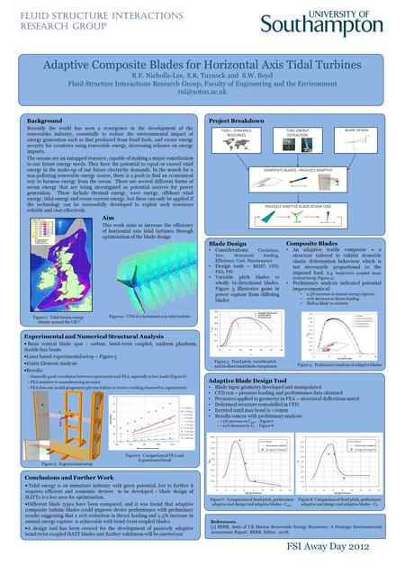 Adaptive Composite Blades for Horizontal Axis Tidal Turbines R.F. Nicholls-Lee, S.R. Turnock and S.W. Boyd Fluid Structure Interactions Research Group,