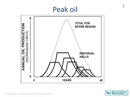 Transition Training and Consulting 2010 Peak oil 1.