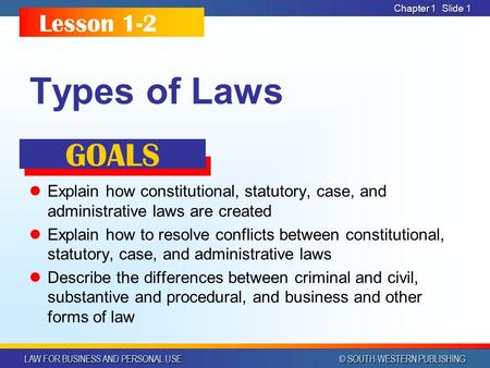 Types of Laws GOALS Lesson 1-2