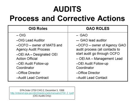 AUDITS Process and Corrective Actions OIG RolesGAO ROLES – OIG –OIG Lead Auditor –OCFO – owner of MATS and Agency Audit Process –OEI AA – Designated OEI.