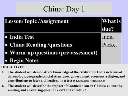 China: Day 1 Lesson/Topic /Assignment What is due? India Test