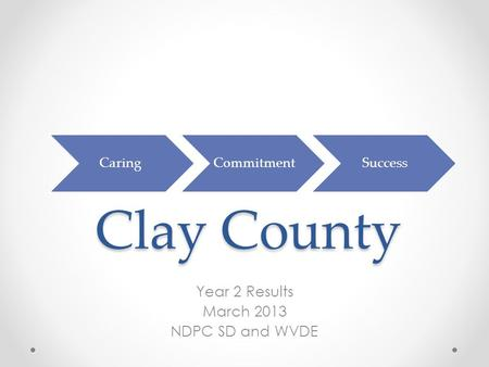 Clay County Year 2 Results March 2013 NDPC SD and WVDE CaringCommitmentSuccess.