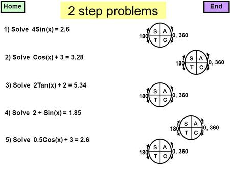 2 step problems 5) Solve 0.5Cos(x) + 3 = 2.6 1) Solve 4Sin(x) = 2.6 2) Solve Cos(x) + 3 = 3.28 3) Solve 2Tan(x) + 2 = 5.34 4) Solve 2 + Sin(x) = 1.85 180.