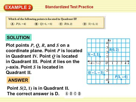 Standardized Test Practice EXAMPLE 2 SOLUTION Plot points P, Q, R, and S on a coordinate plane. Point P is located in Quadrant IV. Point Q is located in.