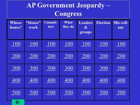"Whose house? ""House"" work Commit- tees What they do Leaders & groups ElectionMis-cell- any 100 200 200 300 400 500 AP Government Jeopardy – Congress."