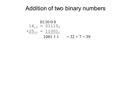 Addition of two binary numbers 14 10 = 01110 2 +25 10 = 11001 2 1 0 1 0 1 0 0 1 0 1 1 0 = 32 + 7 = 39.