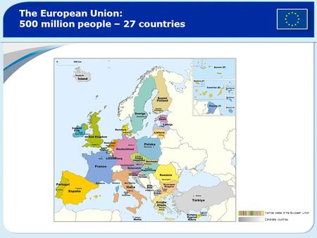 The European Union: 500 million people – 27 countries Member states of the European Union Candidate countries.