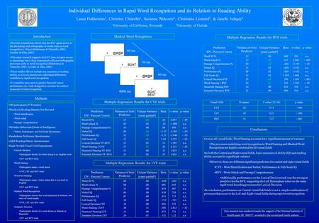 Individual Differences in Rapid Word Recognition and its Relation to Reading Ability Laura Halderman 1, Christine Chiarello 1, Suzanne Welcome 1, Christiana.