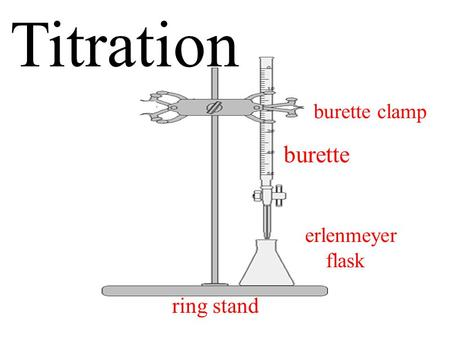 Titration burette clamp ring stand burette erlenmeyer flask.