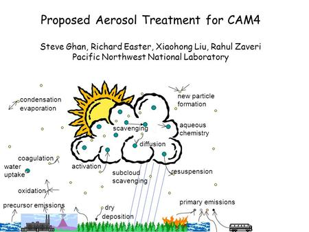 Proposed Aerosol Treatment for CAM4 Steve Ghan, Richard Easter, Xiaohong Liu, Rahul Zaveri Pacific Northwest National Laboratory precursor emissions coagulation.