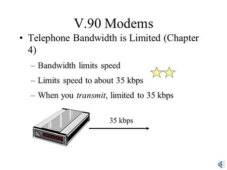 V.90 Modems Telephone Bandwidth is Limited (Chapter 4) –Bandwidth limits speed –Limits speed to about 35 kbps –When you transmit, limited to 35 kbps 35.