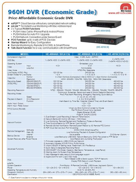 960H DVR (Economic Grade) Price-Affordable Economic Grade DVR ezP2P™ Cloud Service without any complicated network setting ezLink™ for Instant Live Monitoring.