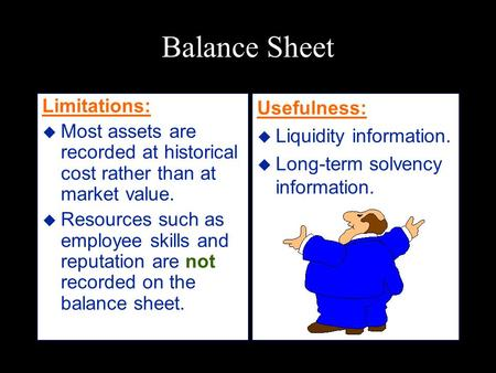 © The McGraw-Hill Companies, Inc., 2001 Irwin/McGraw-Hill Balance Sheet Limitations:  Most assets are recorded at historical cost rather than at market.