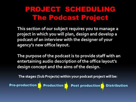 This section of our subject requires you to manage a project in which you will plan, design and develop a podcast of an interview with the designer of.