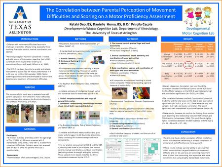 INTRODUCTIONRESULTS PURPOSE METHODS CONCLUSION The Correlation between Parental Perception of Movement Difficulties and Scoring on a Motor Proficiency.