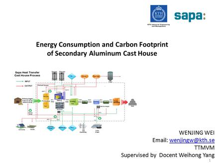 Energy Consumption and Carbon Footprint of Secondary Aluminum Cast House WENJING WEI   TTMVM Supervised by Docent Weihong.