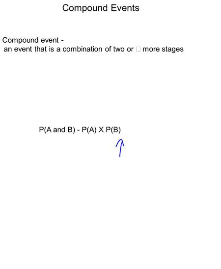 Compound Events Compound event - an event that is a combination of two or more stages P(A and B) - P(A) X P(B)