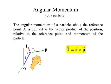 Angular Momentum (of a particle) O The angular momentum of a particle, about the reference point O, is defined as the vector product of the position, relative.