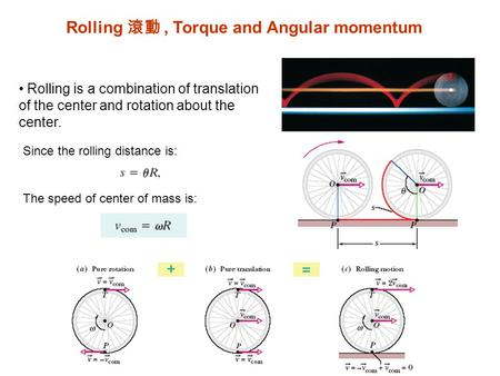Rolling 滾動, Torque and Angular momentum Rolling is a combination of translation of the center and rotation about the center. Since the rolling distance.
