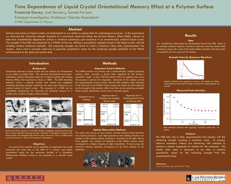 Time Dependence of Liquid Crystal Orientational Memory Effect at a Polymer Surface Frederick Davey, Joel Pendery, Sameh Ferjani Principal Investigator: