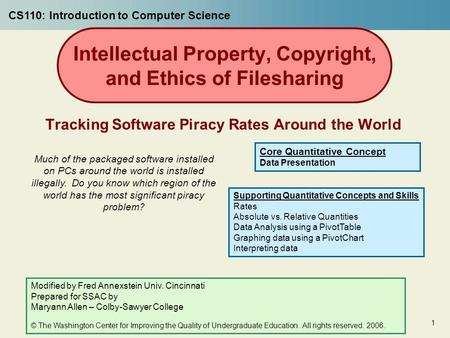 Illegal Software Installation Tracking Software Piracy Rates