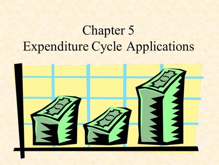 Chapter 5 Expenditure Cycle Applications. Expenditure Documents i.Purchase Requisitions ii.Purchase Orders iii.Receiving Report iv.Voucher Systems v.Invoice.