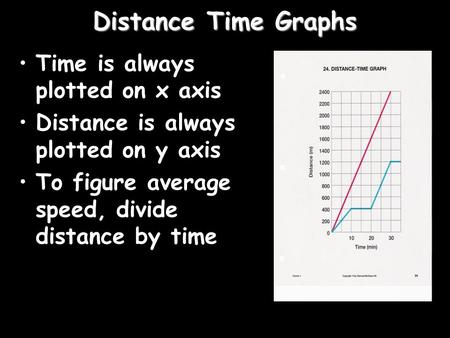 Distance Time Graphs Time is always plotted on x axis