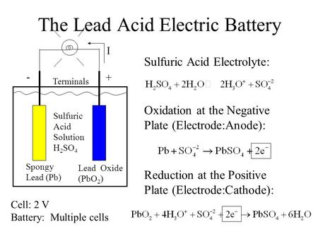The Lead Acid Electric Battery + - Spongy Lead (Pb) Lead Oxide (PbO 2 ) Sulfuric Acid Solution H 2 SO 4 Sulfuric Acid Electrolyte: Oxidation at the Negative.