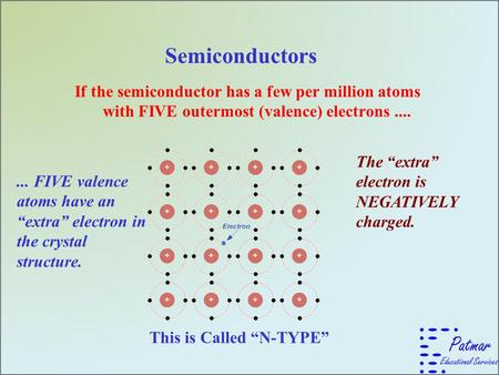 "Semiconductors If the semiconductor has a few per million atoms with FIVE outermost (valence) electrons .... The ""extra"" electron is NEGATIVELY charged."
