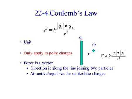 22-4 Coulomb's Law q1 Unit q2 Only apply to point charges r