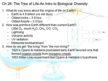 Ch 26: The Tree of Life-An Intro to Biological Diversity