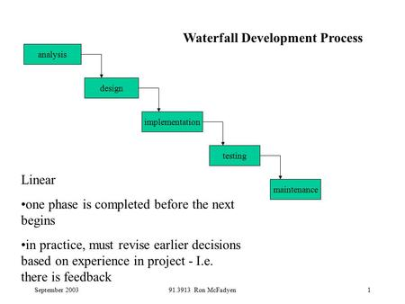 September 200391.3913 Ron McFadyen1 design analysis implementation testing maintenance Waterfall Development Process Linear one phase is completed before.